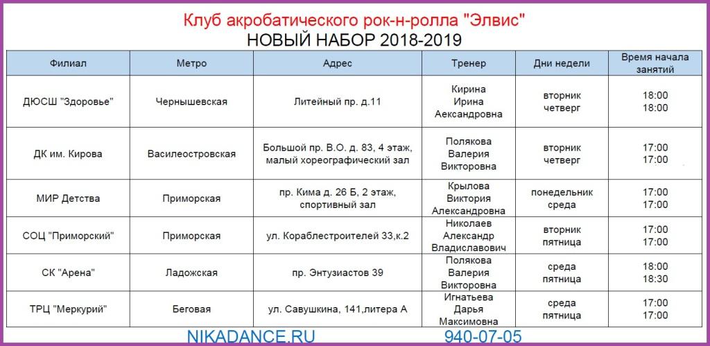 nabor18-19